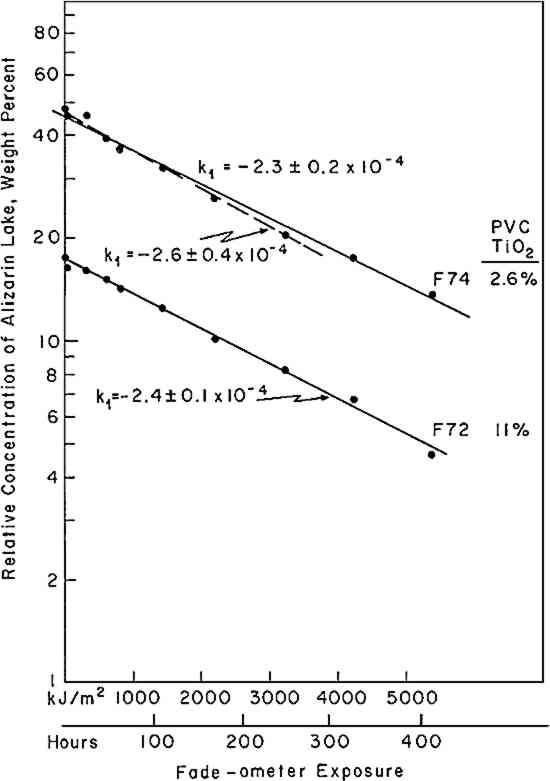 JAIC 1984, Volume 23, Number 2, Article 4 (pp  114 to 129)