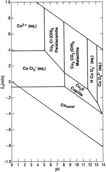 jaic 1992  volume 31  number 3  article 7  pp  355 to 366
