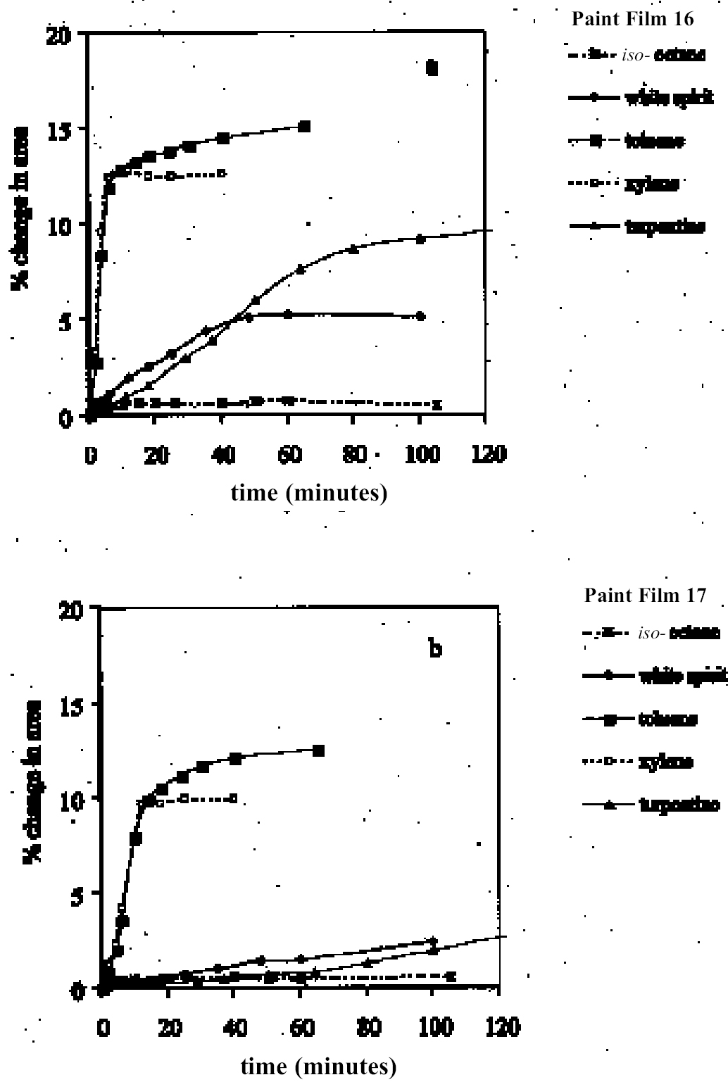 Jaic 2002 Volume 41 Number 1 Article 5 Pp 61 To 90 Iso Mass Extreme Effect Fig 2