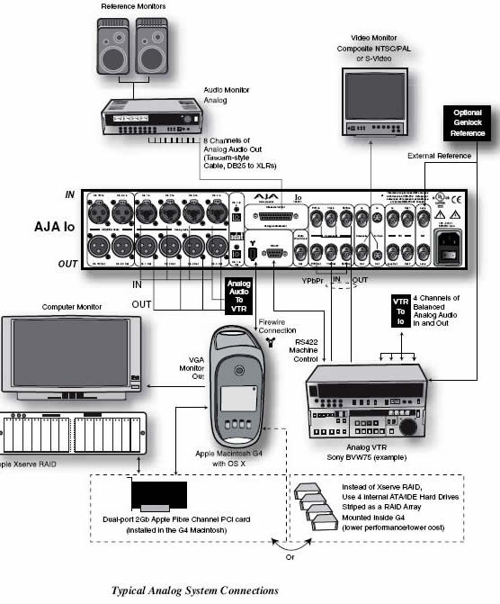 Wondrous Wiring Diagram For Home Recording Studio Nodasystech Com Largest Home Design Picture Inspirations Pitcheantrous