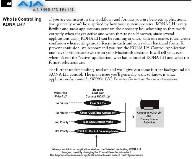Aja Kona 3 Control Panel Manual Transfer