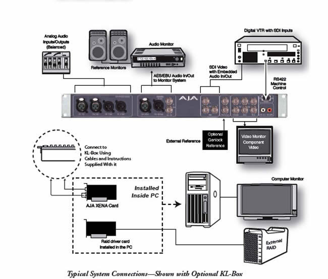 Original Gibson Guitar Wiring Schematics further Recording Studio Room Setup also Dig mig as well Home Solar Panels Price Options Savings as well Klx2. on home recording studio diagram