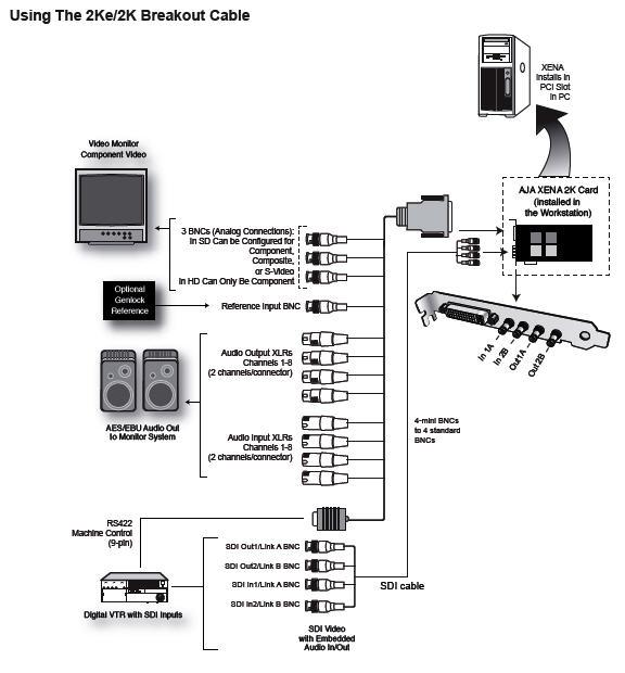 aja xena video card (pc) cable diagram it network cabling aja xena cable dia clip