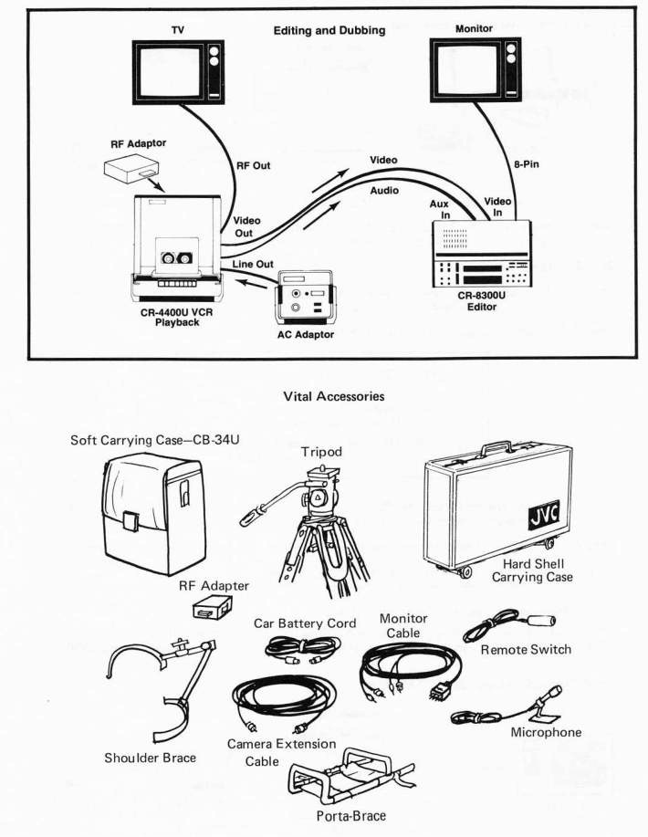 Chapter 13 ENG and Portable Videocassette Systems – Jvc Nal Wiring Diagram