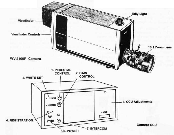shure microphone 4 pin microphone wiring diagram telex microphone wiring diagram telex headset wiring diagram circuit diagram maker
